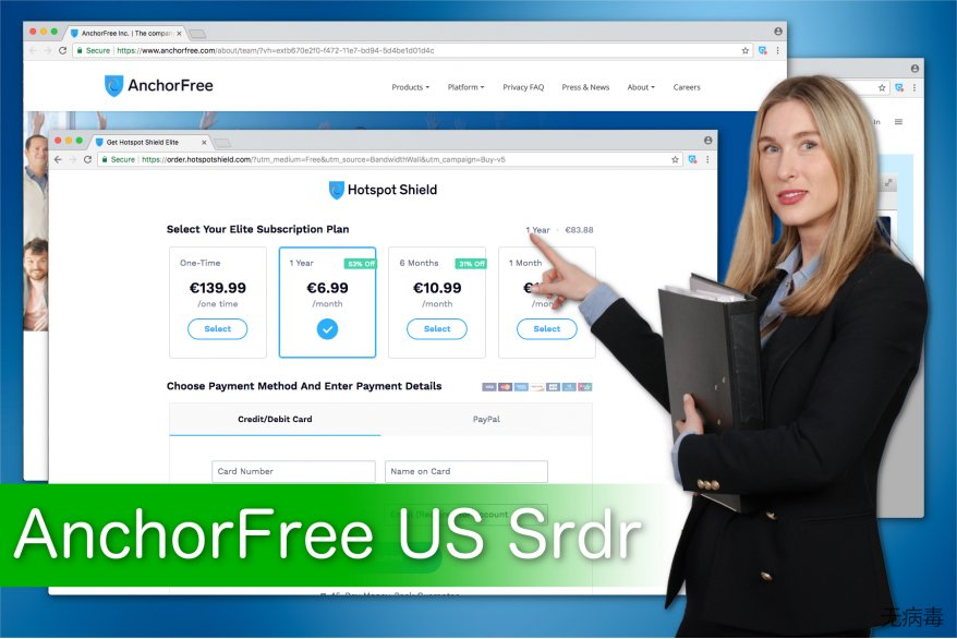 AnchorFree US Srdr 讯息图解