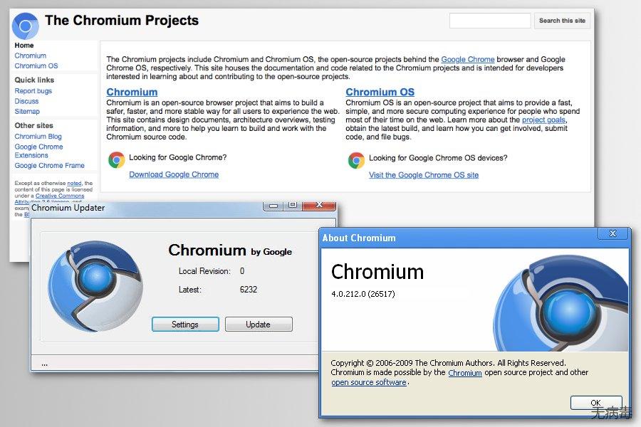 Chromium 项目
