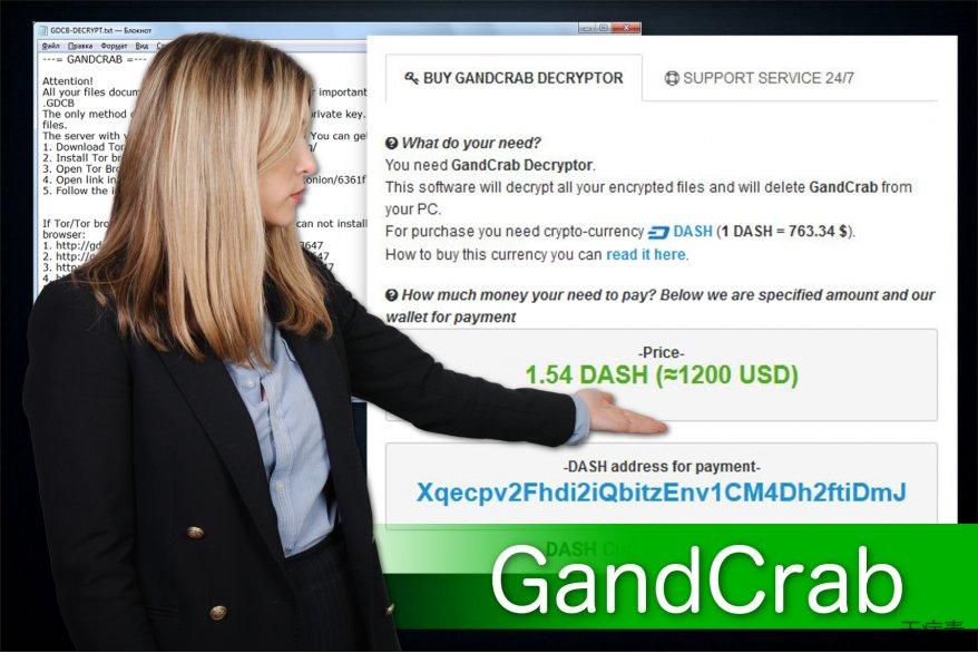 GandCrab 勒索软件的图解