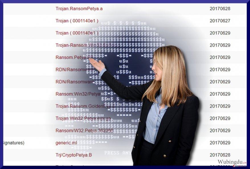 Petna 木马程序替代命名的图像