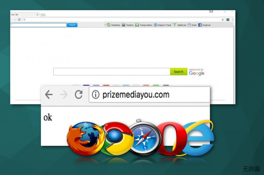 Prizemediayou.com 病毒