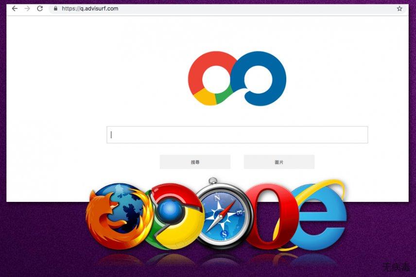 Q.advisurf.com 浏览器劫持程序