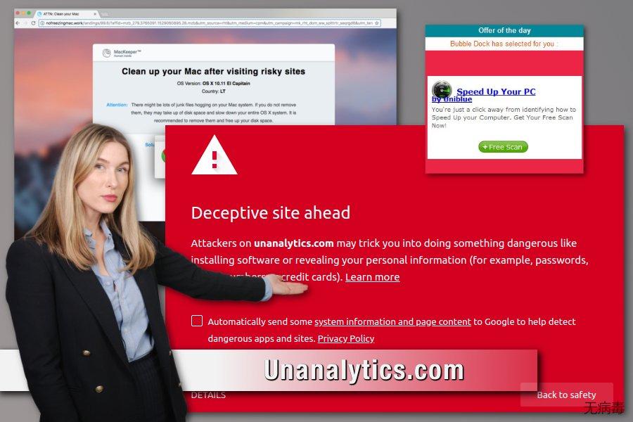 Unanalytics.com 广告软件