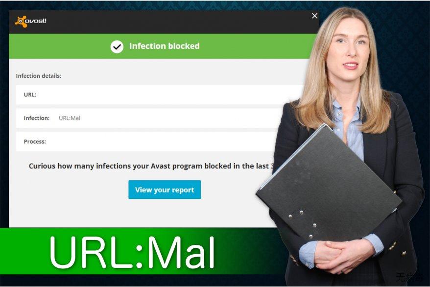 URL:Mal 病毒